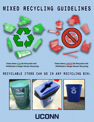 Initiatives - Recycling - Recycling Guidelines - RecyclingPoster_Campus2016